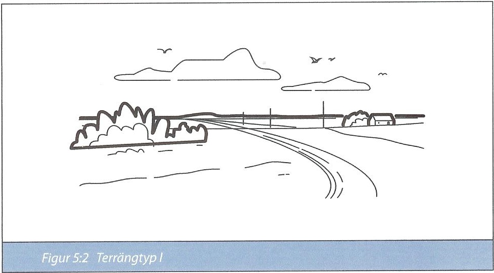 Figur 7:34 b. Terrängtyp I. Sjö eller plant och horisontellt område med försumbar vegetation och utan hindet.