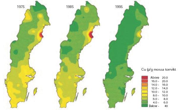 Figur 3:30. Kopparhalter i mossa (mg/kg torr substans) vid rikstäckande karteringar 1975 och 1995. Metallhalter i mossa anses förhållandevis väl återspegla nedfallet från luften.
