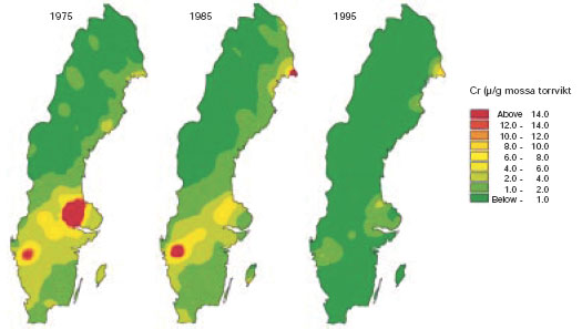 Figur 3:10 a. Kromhalter i mossa (mg/kg torr substans, TS) vid rikstäckande karteringar 1975 – 1995. Metallhalter i mossa anses ganska väl återspegla nedfallet från luften.