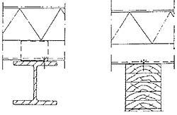 Figur 7:42. Infästning av högprofil på ståloch träunderlag.