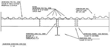 Figur 7:47. Infästning av profilerad plåt till lättbalk vid knap. Skarvning av lättbalk och infästning till knap.