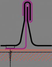 Figur10:44. Klammer i enkel ståndfals.