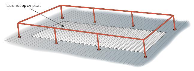 Figur 11:31. Räcke runt ljusinsläpp av plast alternativt  takfönster som ej bär personlast.