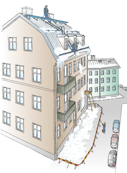 Figur 11:32 b. Avstängningar vid snöskottning.