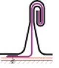 """Figur10:45. Klammer i dubbel ståndfals. För att möjliggöra rörelser i plåttäckningen används glidklammer. Se kapitel 8 """"Rörelser och rörelsefogar""""."""