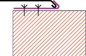 Figur10:48. Klammer eller fästbleck omvikt över fri plåtkant. Används som infästning av ankantade lister och beslag.