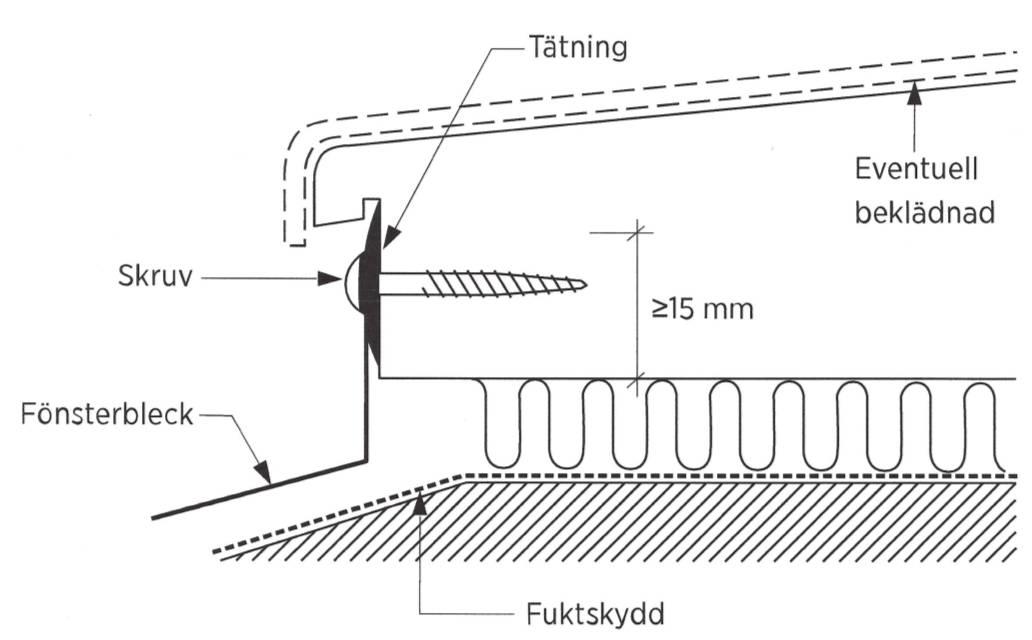Figur 6:1. Underlag under fönsterbleck. Av figuren framgår även fuktskydd som kan vara en del av sekundär tätning. Se även figur 6:2. Figur AMA JT-.521/2 i AMA Hus 21.