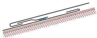 Figur10:23. Enkel hakfals med rörelsemån, fästbleck och drivvattenhake. Används som anslutning mellan taktäckning och fotrännor respektive vinkelrännor. Fästblecket löds på den underliggande plåten. Detta är företrädesvis möjligt på titanzink. Denna lösning rekommenderas för tak med lutning ≥18°. Beakta att fotrännor enligt AMA Hus förutsätter en taklutning ≥ 30°.