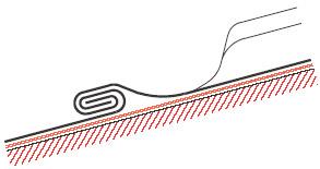 """Figur10:24. Dubbel tvärgående fals, """"Anslutningsfals"""". Används vid dubbelfalsad täckning för anslutning till ståndskivor, kringtäckningar, fotrännor med mera. Denna fals kan inte skjutas samman såsom figur 10:18 utan måste falsas samman steg för steg på plats."""