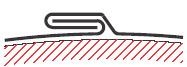 Figur10:31 Rörfals. Används för sammanfogning av stuprör eller hörnfals på takluckor och liknande.