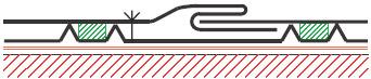 Figur10:34. Slusskarv med tätbleck. Används för skarvning av lister och beslag på vertikala ytor där inträngande vatten kan förorsaka skador.