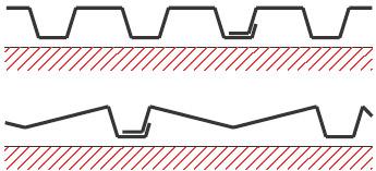 Figur10:39. Sidöverlapp som täcker en profilbotten. Används som längsgående skarv mellan trapetsprofilerade plåtar på vägg.