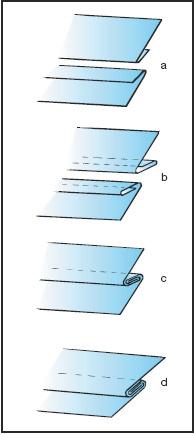 """Figur 10:4. Tillverkningsmomenten av en dubbel hakfals. a) Först görs ett enkelt omslag på varje plåt. b) Omslaget bockas ytterligare en gång till ett icke tillklämt dubbelt omslag. c) De båda """"öppna"""" dubbla omslagen skjuts in i varandra. (Iskjutsfals). d) De """"öppna"""" dubbla omslagen slås samman.   Illustration: Hans Sandqvist, Bildinformation i Älvsö AB."""
