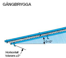 Figur 11:41. Gångbrygga.