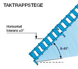 Figur 11:42. Taktrappstege.