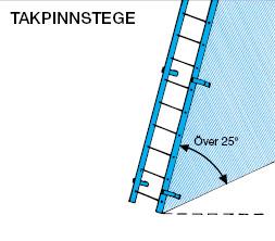 Figur 11:43. Takpinnstege.