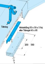 Figur 11:50. Infästning av räcke.