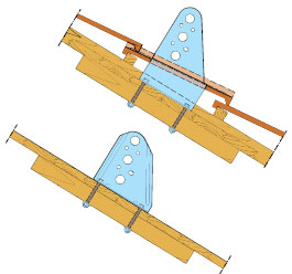 Figur 11:57. Med motlägg av träregel. Figur: Weland Stål AB.