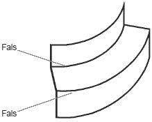 Figur 9:25.
