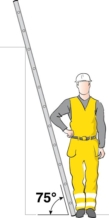 Figur 11:36. Rekommenderad lutning av stege.