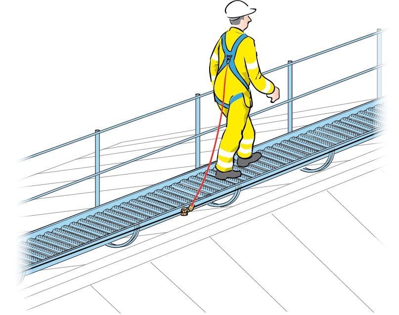 Figur 11:45. Gångbrygga med räcke/handledare och säkerhetsskena.