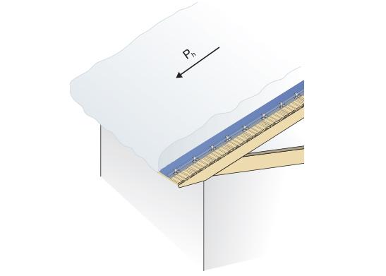 Figur 7:36. Snölastens kraft i takplanet.