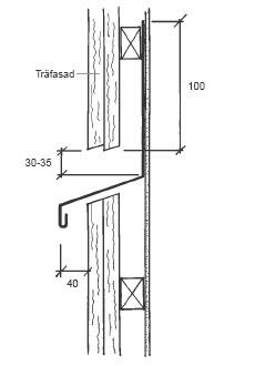 Figur 5:11. För att underhållsmåla ändträ krävs en springa på minst 35 mm.