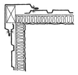 Figur 5:4. Ett stadigt underlag till hörnbeslagen underlättar ett bra montage. Illustration från SBI:66.
