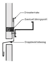 Figur 5:9. Droppbleck ska förses med avledarhake.