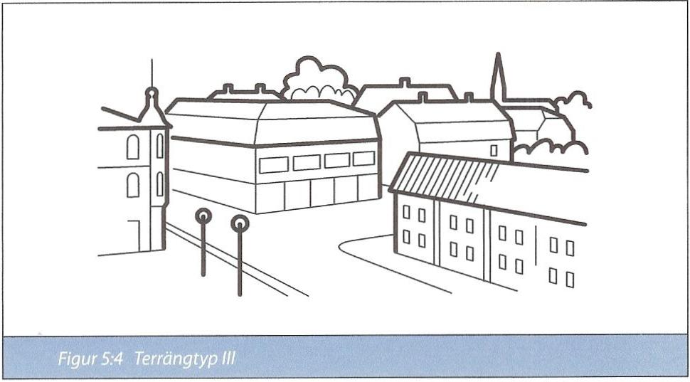 Figur 7:34 d. Terrängtyp III. Område täckt med vegetation eller byggnader eller med enstaka hinder med största inbördes avstånd lika med 20 gånger hindrets höjd (till exempel byar, förorter, skogsmark).