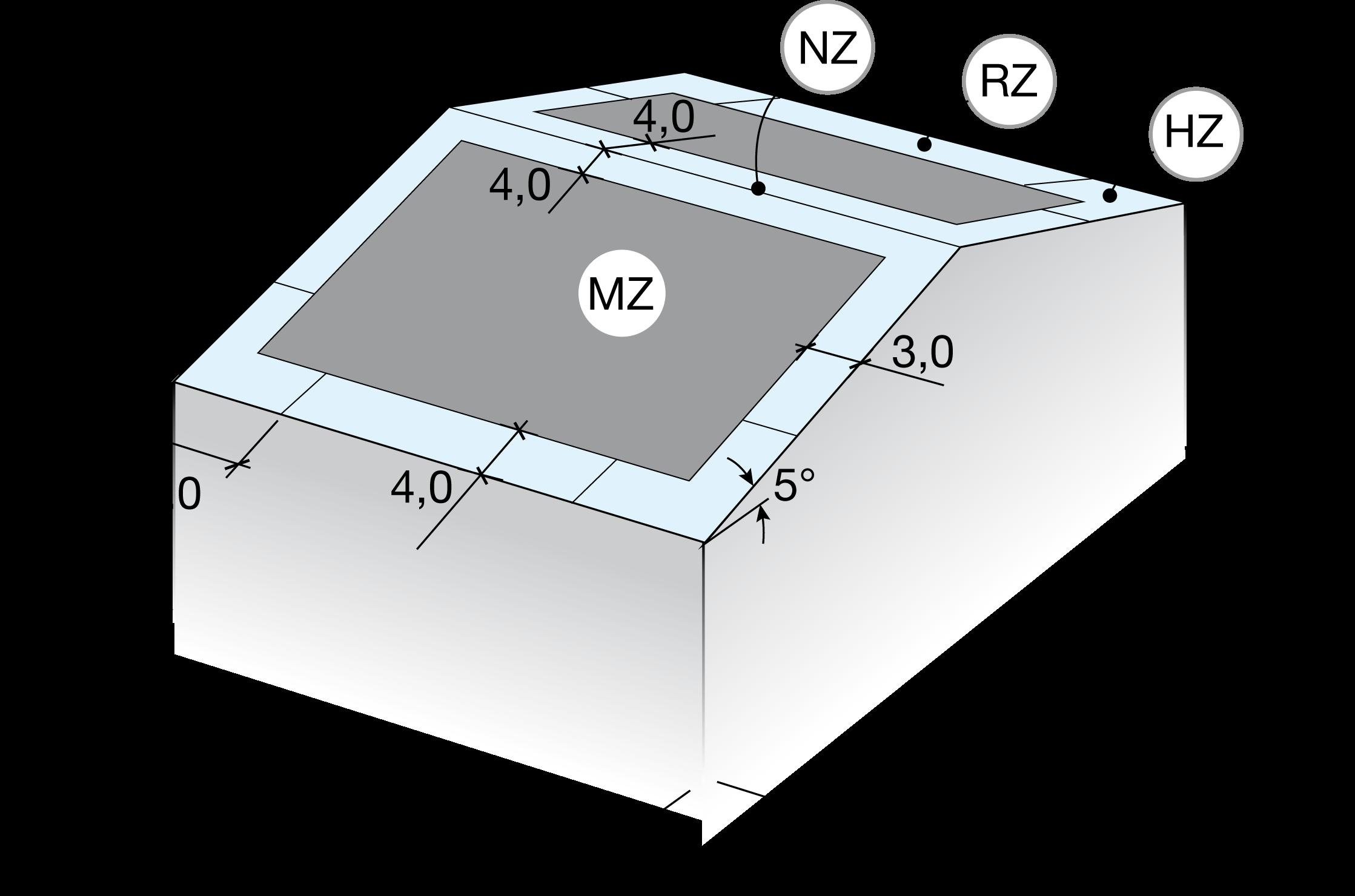 Figur 7:39. Exempel på infästningsplan enligt beräkningsexempel 2 och ovanstående rekommendation.