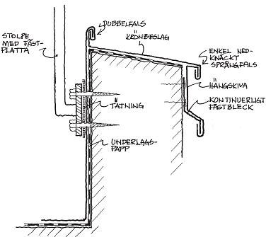 Figur 4:10. Räckesinfästning på sidan av krön är bättre och säkrare än infästning uppe på krön. Illustration: Torbjörn Osterling.