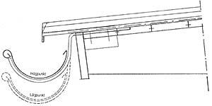 Figur 7:25. Infästning av rännkrok enligt AMA Hus JT-. 81 .