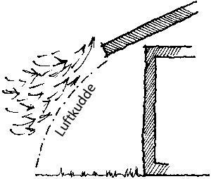 Figur 1:5. Ett långt taksprång kan skydda underliggande fasad. Illustration: Torbjörn Osterling.