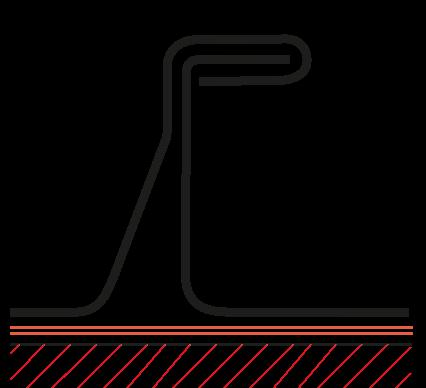 Figur 10:16. Stående vinkelfals. Används på vägg för att markera falsindelningen.