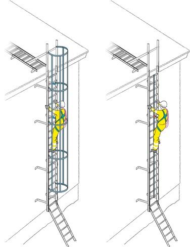 Figur 11:2. Utvändig tillträdesled med ryggskydd eller säkerhetsskena.
