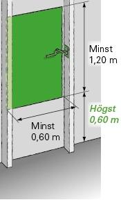Figur 11:12. Invändig tillträdesled genom vägglucka.