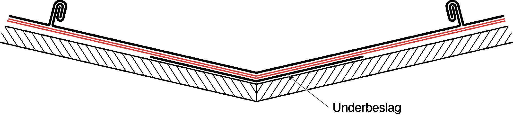 Figur 10:80. Vinkelränna med underbeslag av plåt. Illustration: Torbjörn Osterling.