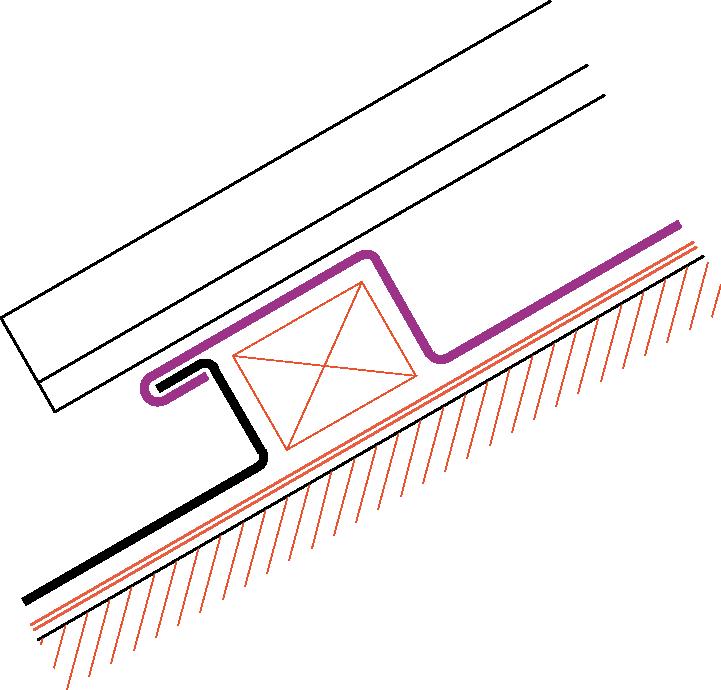 Figur10:61. Anslutning av takpannor eller trapetsprofilerad plåt till vinkelränna vid utförande på vattenavledande underlagstak.