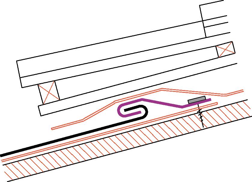 Figur10:62. Anslutning av takpannor eller trapetsprofilerad plåt till fotränna, fotplåt eller vinkelränna vid utförande på vattenavledande underlagstak.