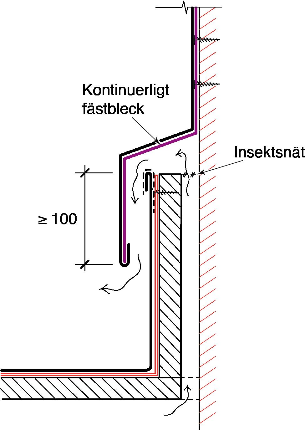 Figur 10:85. Luftad ståndskiva. Illustration: Torbjörn Osterling.