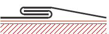 Figur10:17. Enkel hakfals. Används endast vid skivtäckning med stålplåt och taklutning ≥ 18° samt för att skarva lister och beslag.