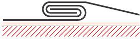 Figur10:18. Dubbel hakfals (Iskjutsfals). Används vid sammanfogning av tvärfalsar och skarvar av lister och beslag.