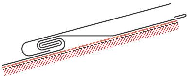 Figur10:22. Enkel hakfals med rörelsemån och dubbelfalsad fotplåt med drivvattenhake. Används som anslutning mellan taktäckning och fotrännor respektive vinkelrännor. Denna lösning rekommenderas för tak med lutning ≥18°. Beakta att fotrännor enligt AMA Hus förutsätter en taklutning ≥ 30°.