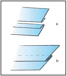 Figur 10:3. Tillverkningsmomenten av en enkel hakfals. a) Först görs ett enkelt omslag på varje plåt. b) Plåtarna hakas samman och omslagen slås ihop.  Illustration: Hans Sandqvist, Bildinformation i Älvsö AB.