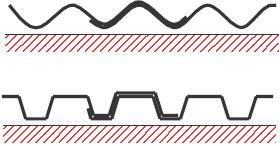 Figur10:37. Sidöverlapp som täcker två eller flera profiltoppar. Används som längsgående skarv mellan trapetsprofilerade plåtar, i första hand på tak.