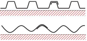 Figur10:38. Sidöverlapp som täcker en profiltopp. Används som längsgående skarv mellan trapetsprofilerade plåtar, i första hand på vägg.