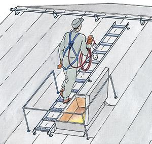 Figur 11:3. Tillträde till nock från uppstigningsstället.