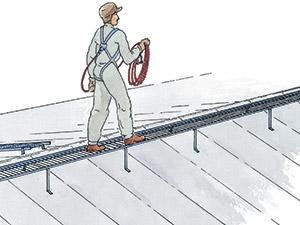 Figur 11:4. Förflyttning i sidled.
