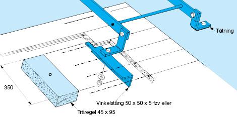 Figur 11:44. Infästning av takstege, detalj.